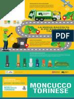 MONCUCCO