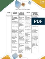 Matriz áreas de la Psicología