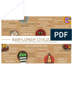 BABYLONIAN INVENTION