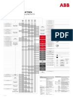 ABB FOX615 Technical Poster 2018 Web