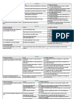 CONTENT & LEARNING STANDARD CEFR F.4