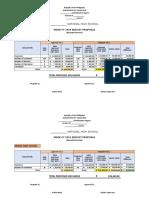 JHS & SHS Budget Proposal_Sample
