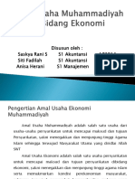 Amal Usaha Muhammadiyah di Bidang Ekonomi