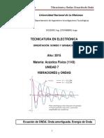 VIBRACIONES y ONDAS editado 15.pdf