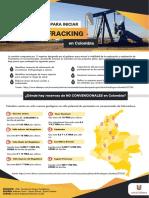 Poster Fracking