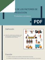 Productos y procesos