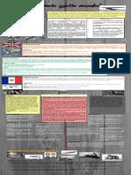 416266653-infografia-primera-guerra-mundial.docx