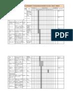 plan de accion ssta - capacitaciones 2018.pdf
