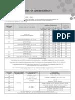 Bolts material.pdf