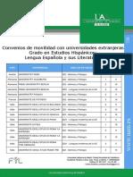Convenios movilidad Estudios Hispáncios 16_17