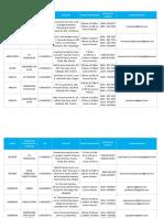 Listado de Compañías de servicio ténico certificadas por DIRECTV