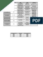 PROD  -  Resumen FIJADO y LIBRADO