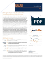 Pittsburgh 2020 Multifamily Investment Forecast Report