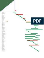 tiempoprogramacionbanco de sangre.pdf