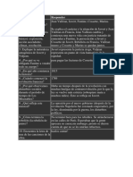 PreguntaS MISERABLES.docx