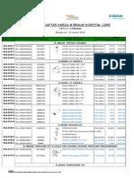 Daftar Harga BPJS - E-Katalog  OPM 2019