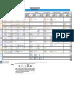malla curricular medicina.pdf