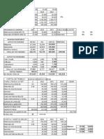 PC3-DIRIGIDA-2020 solucion