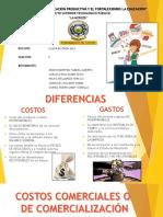 costoscomercializac-grupo4-151128210119-lva1-app6891