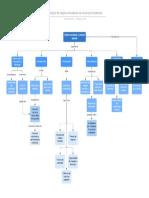 Ejemplo de mapa conceptual de recursos humanos.pdf