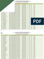 Edital IFMT.VGD.2019.033.PGLS.Esp. Desenv. Urbano.Listagem Resultado Definitivo
