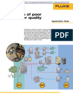 Fluke-The costs of poor power quality