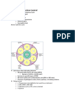 Infection Control and Asepsis Study Guide Packet 6 Ex 1.docx