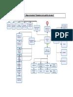 Evidencia 7 Mapa conceptual Elementos de la gestión de marca.pdf