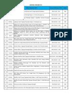 Daftar SPLN