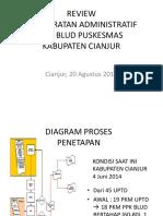 blud_cianjur_feedback.pptx