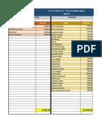 UMYF DAU FINANCIAL RECORDS