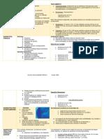Queratitis.pdf