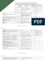 Stamp Duty & Fees.pdf