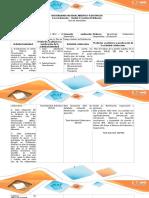 Guía de actividades y rúbrica de evaluación - Paso 4- Plan de Trabajo Distribución