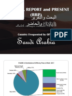 RRP-Saudi-Arabia.pptx