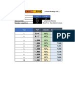 DCF ( Discounted Cash Flow Model )