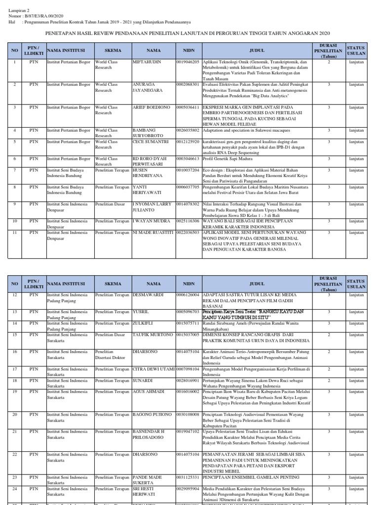 30 Lampiran 20 Keberlanjutan Penelitian Tahun Jamak 20019 200201 PDF   PDF