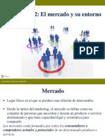 MARKETING 2.1 Analisis Del Entorno en Marketing