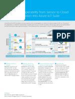 Microsoft-OPC-UA-5-Clicks-To-Digital-Factory