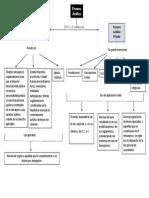 modelo actividad 4 m2 - Derecho Privado - Massuh Sebastian.docx