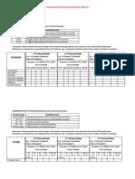 ECCD Checklist Sample copy