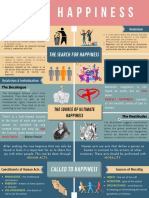 THEOLOGY INFOGRAPHIC (TRUE HAPPINESS)