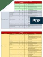 lista de dispositivos medicos prioritarios