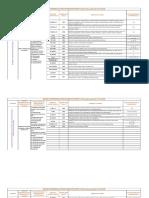 Matriz de Referencia Técnica productos RETIE Publicada 27-12-2019