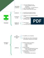 UNIFICACION DE CASTILLA.docx