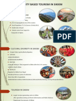 COMMUNITY BASED TOURISM IN SIKKIM.pptx
