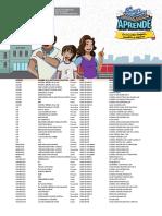Lista Actualizada Colegios Lima Aprende 2020