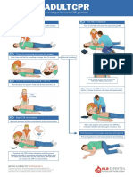 CPR-Poster-Adult-50x70