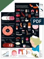 s37-infografik-wurst-6.pdf