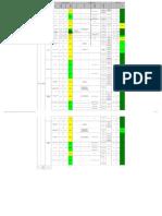 IPERC – CONSTRUCCION DE EDIFICIOS